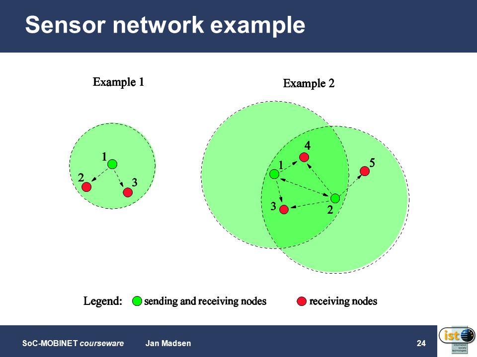 SoC-MOBINET coursewareJan Madsen24 Sensor network example