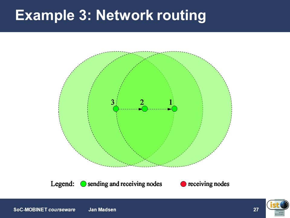 SoC-MOBINET coursewareJan Madsen27 Example 3: Network routing