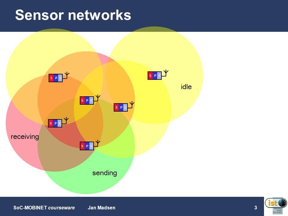 SoC-MOBINET coursewareJan Madsen4 receiving sending idle Sensor networks CSPCSPCSPCSPCSPCSP