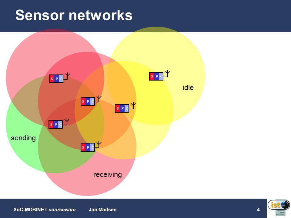 SoC-MOBINET coursewareJan Madsen5 Sensor node rtos battery cpu radiosensor sensing processing communicating CSP