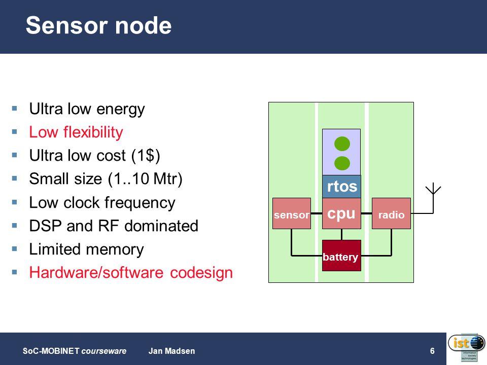 SoC-MOBINET coursewareJan Madsen7 Sensor node design rtos cpu radiosensor battery sensing processingcommunicating rtos cpuasic sensor radio
