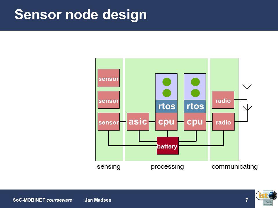 SoC-MOBINET coursewareJan Madsen8 Sensor network model