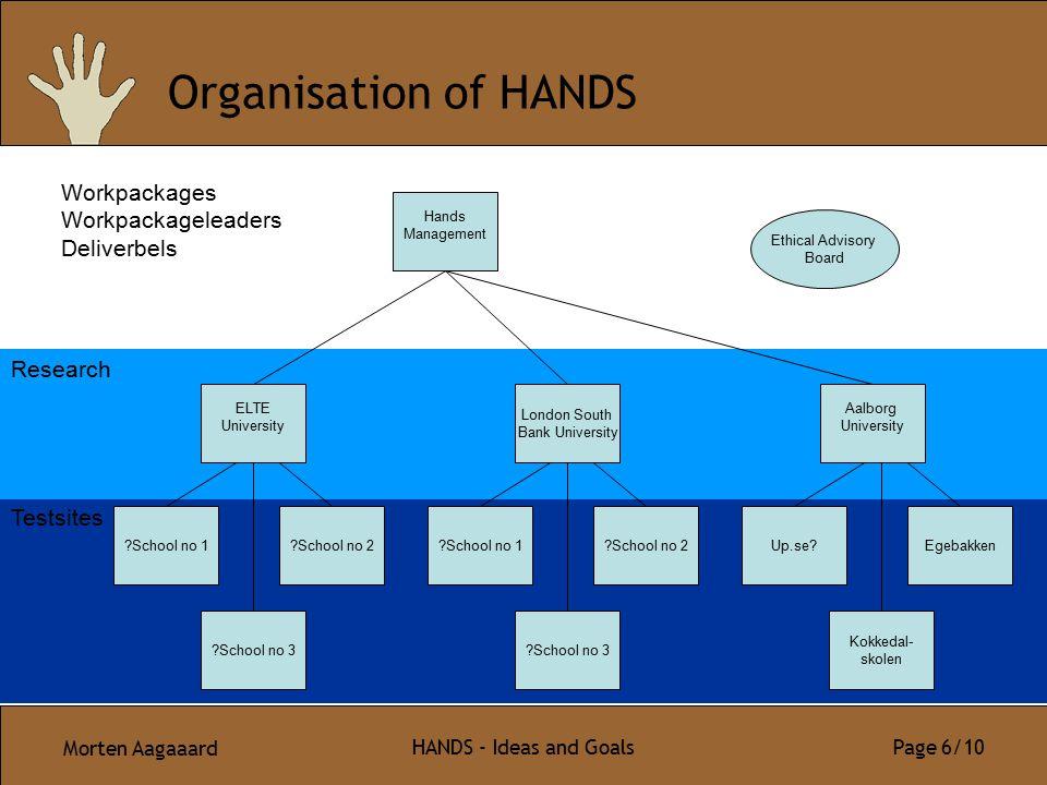 Morten Aagaaard HANDS - Ideas and Goals Page 6/10 Testsites Research Organisation of HANDS Egebakken London South Bank University ELTE University Aalborg University Up.se.