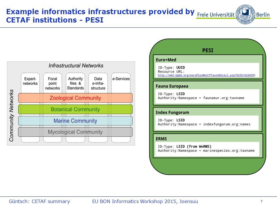 7 Example informatics infrastructures provided by CETAF institutions - PESI Güntsch: CETAF summaryEU BON Informatics Workshop 2015, Joensuu