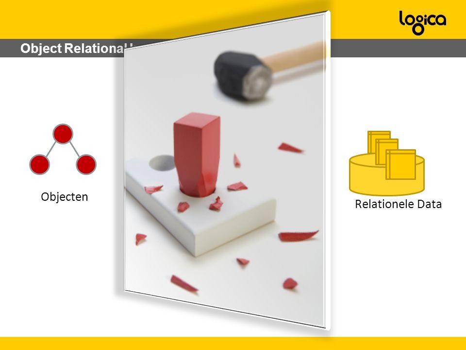 Object Relational Impedance Mismatch Objecten Objects != Data Relationele Data