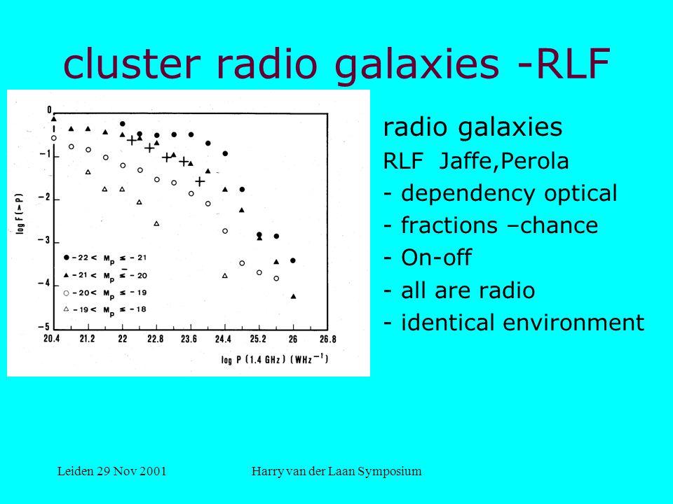 Leiden 29 Nov 2001Harry van der Laan Symposium NGC 1275 -Hubble