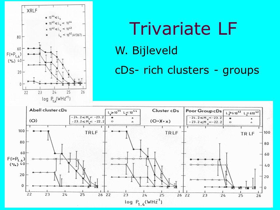 Leiden 29 Nov 2001Harry van der Laan Symposium Search for condensations 1984 La Palma: Optical filaments Dumbbell galaxies mass 10 - 50 kpc relative velocities