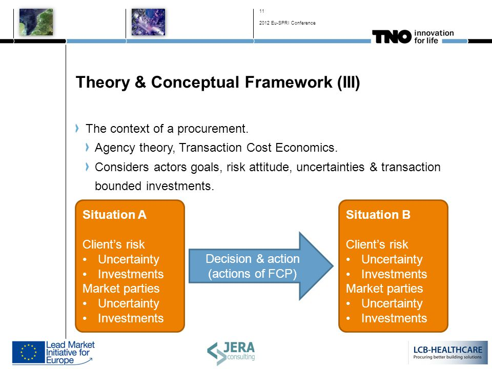 Theory & Conceptual Framework (III) The context of a procurement.