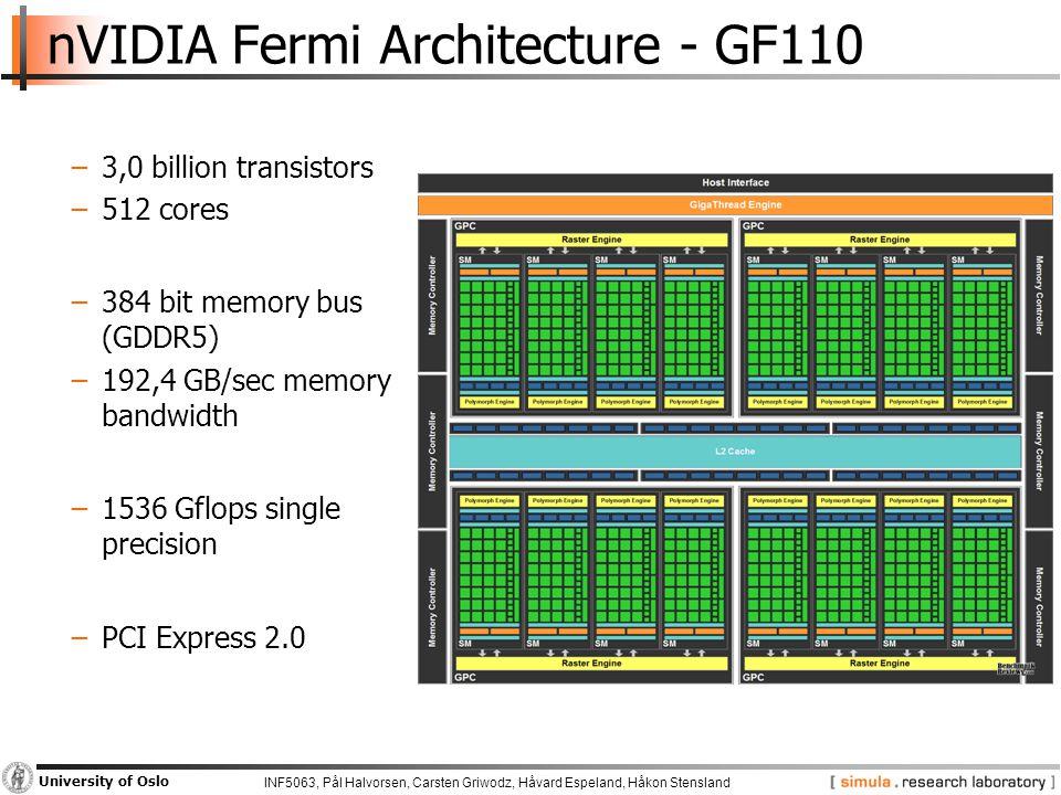 INF5063, Pål Halvorsen, Carsten Griwodz, Håvard Espeland, Håkon Stensland University of Oslo nVIDIA Fermi Architecture - GF110 −3,0 billion transistors −512 cores −384 bit memory bus (GDDR5) −192,4 GB/sec memory bandwidth −1536 Gflops single precision −PCI Express 2.0