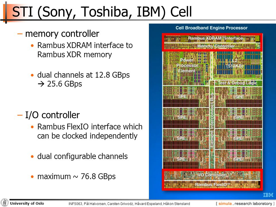 INF5063, Pål Halvorsen, Carsten Griwodz, Håvard Espeland, Håkon Stensland University of Oslo STI (Sony, Toshiba, IBM) Cell −memory controller Rambus XDRAM interface to Rambus XDR memory dual channels at 12.8 GBps  25.6 GBps −I/O controller Rambus FlexIO interface which can be clocked independently dual configurable channels maximum ~ 76.8 GBps