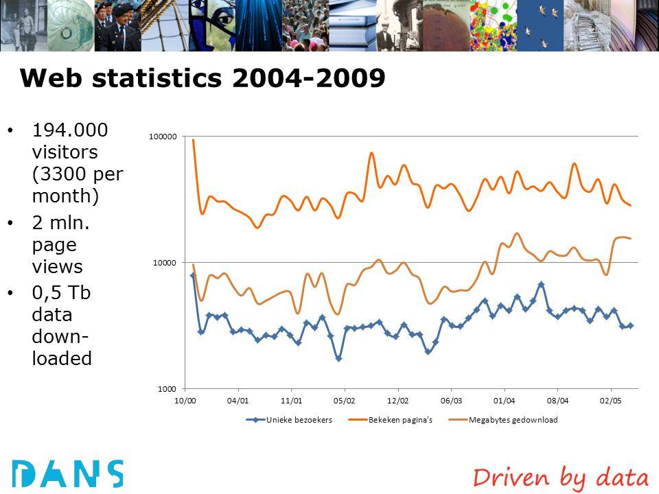 Lanceerknop voor de geheel vernieuwde website www.volkstellingen.nl www.volkstellingen.nl Launched in November 2004