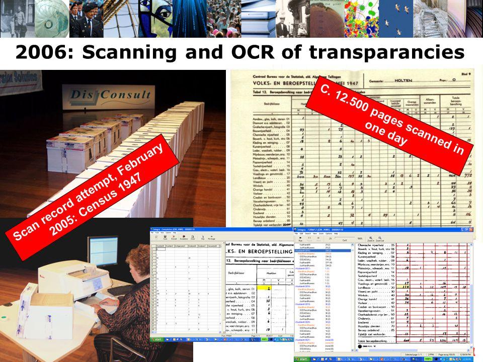 Digitization of transparencies and collotypes (early photo copies) Totaaloverzicht lichtdrukken/transparantenTekens per paginaOpmerking TellingBandenPagina sTabel-inhoud Voorkolom (gedrukt) Blanco cellenTotaal BDT 19303865007005005501750 BDT 195048150007005004001600 BDT 1963224700004505003501300 BDT 1978 1314 micro- fiches 722703505003001150 digitaal beschikbaar BRT 19302172761520050012001900 VT & BRT 1947 80292004506004501500 WT 1947206935400 150950 WT 195613147815500 1500 VT 1960 75000500 1500 deels digitaal beschikbaar VT 1971 geprint uit bestanden 87000500 1500 digitaal beschikbaar Totaal4373354755004901465 Digitaal beschikbaar2267704505004331383 Totaal excl.