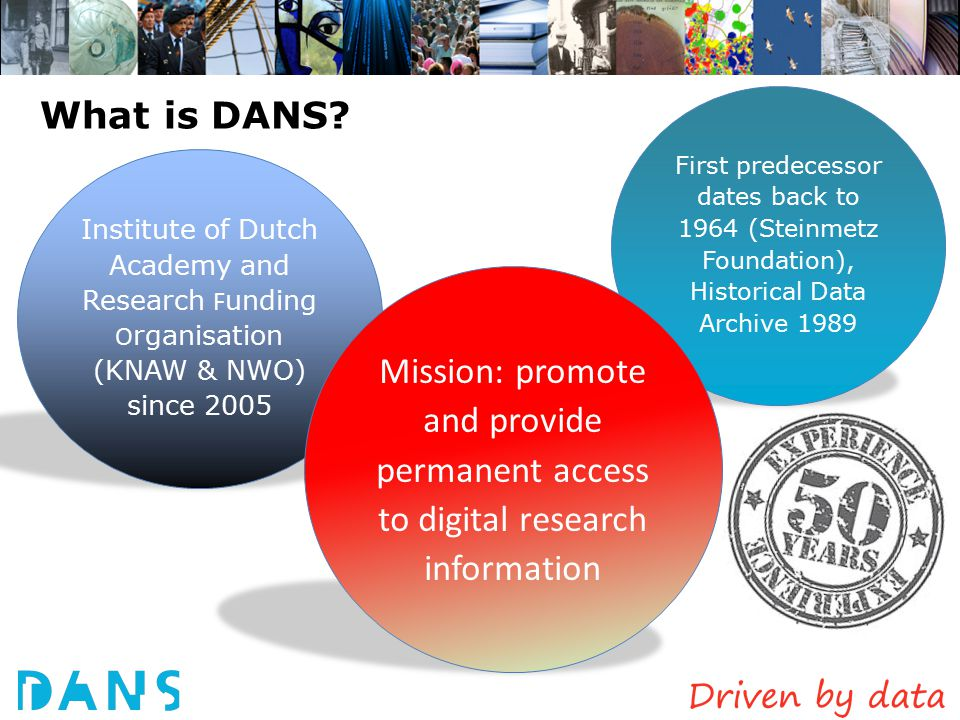 Contents Two slides about DANS Why digitize historical censuses.