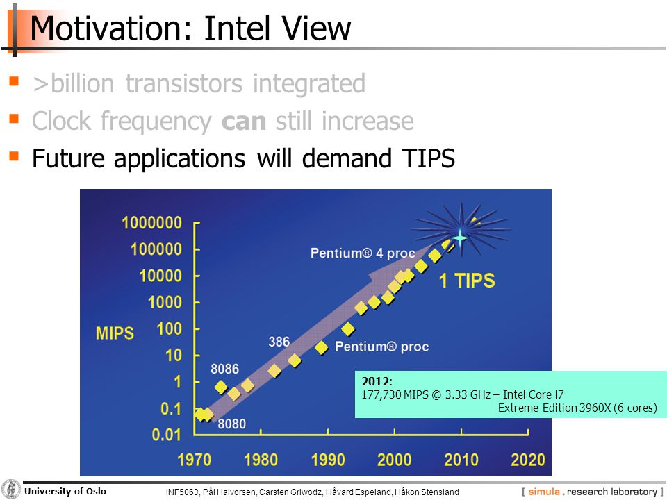 INF5063, Pål Halvorsen, Carsten Griwodz, Håvard Espeland, Håkon Stensland University of Oslo Motivation: Intel View  >billion transistors integrated  Clock frequency can still increase  Future applications will demand TIPS 2012: 177,730 MIPS @ 3.33 GHz – Intel Core i7 Extreme Edition 3960X (6 cores)