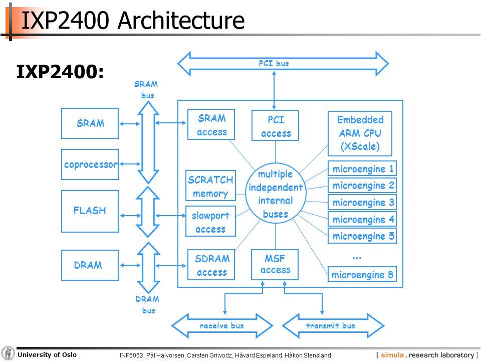 INF5063, Pål Halvorsen, Carsten Griwodz, Håvard Espeland, Håkon Stensland University of Oslo Motivation: Intel View  >billion transistors integrated  Clock frequency can still increase 2012 (Still): 5 GHz – IBM Power6