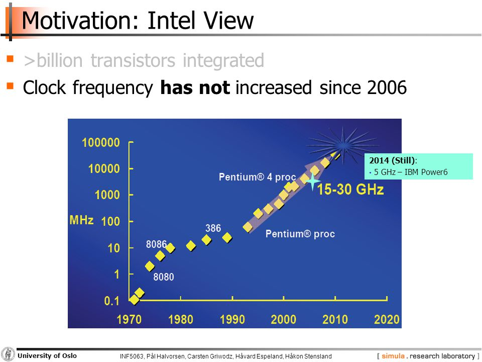 INF5063, Pål Halvorsen, Carsten Griwodz, Håvard Espeland, Håkon Stensland University of Oslo Motivation: Intel View  >billion transistors integrated  Clock frequency has not increased since 2006  Power.