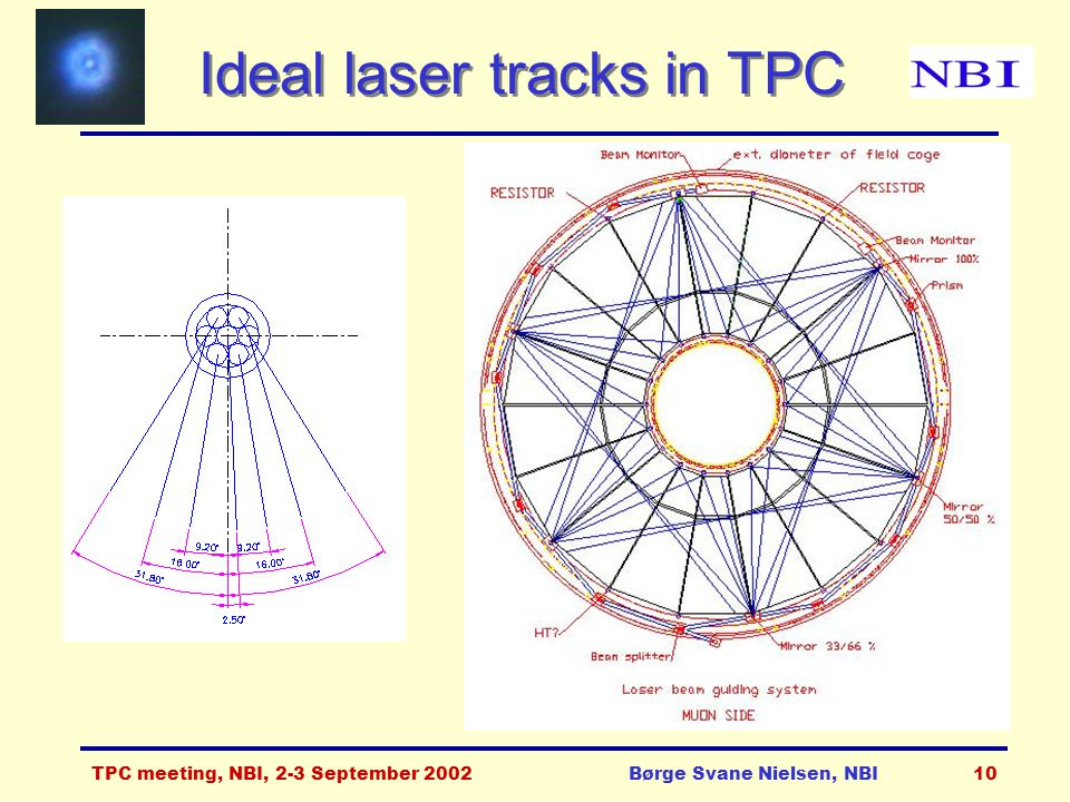 TPC meeting, NBI, 2-3 September 2002Børge Svane Nielsen, NBI10 Ideal laser tracks in TPC