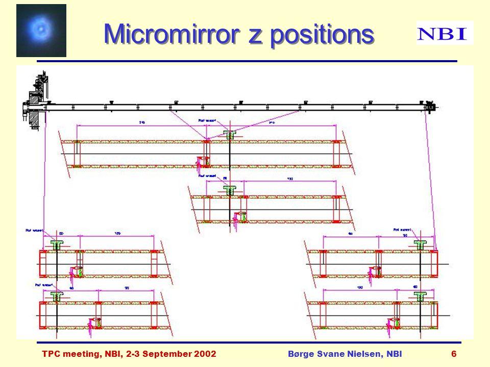 TPC meeting, NBI, 2-3 September 2002Børge Svane Nielsen, NBI6 Micromirror z positions