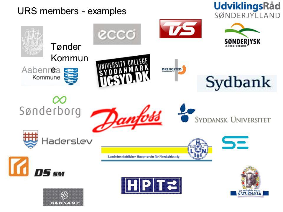 URS members - examples Tønder Kommun e