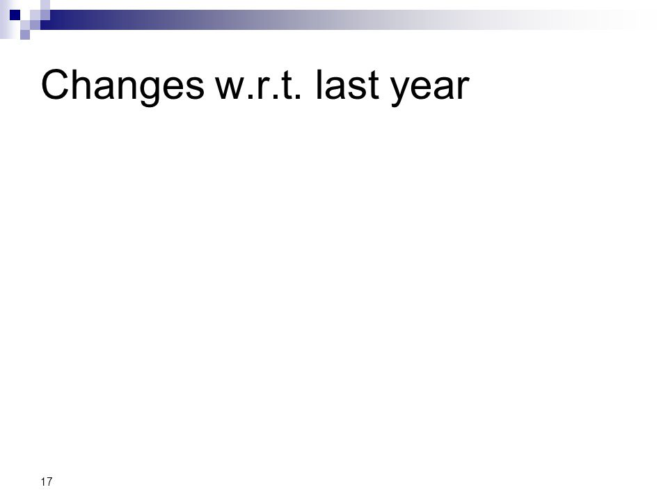 Changes w.r.t. last year 17