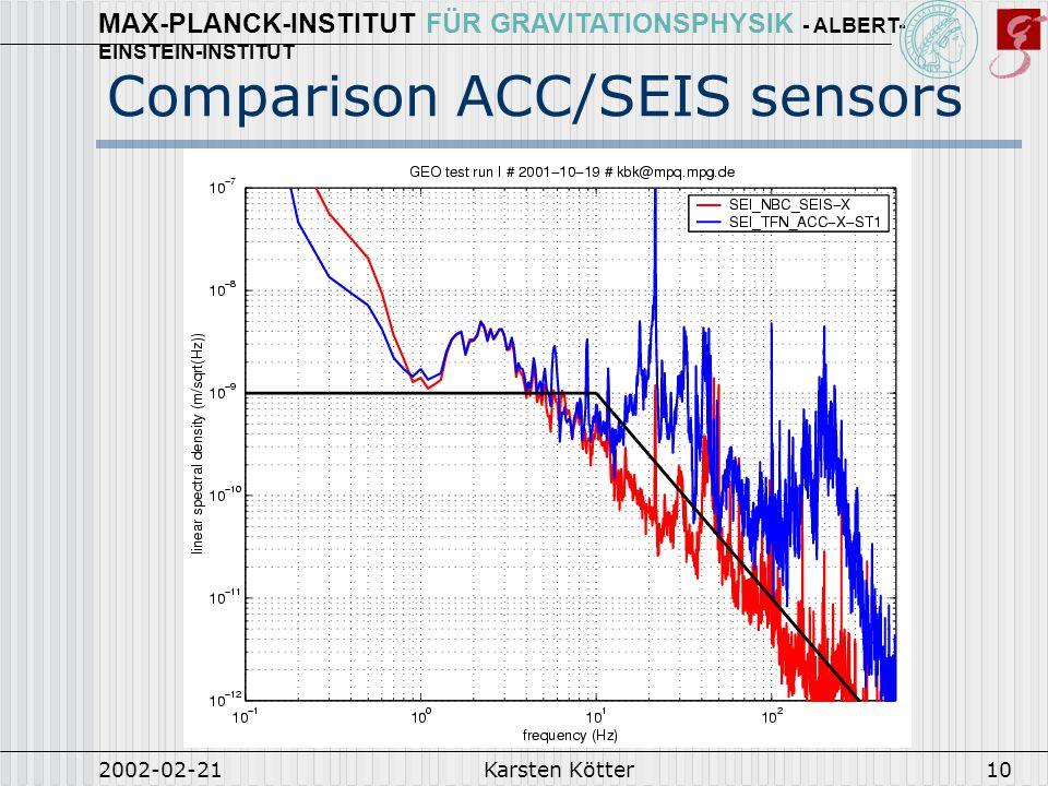 MAX-PLANCK-INSTITUT FÜR GRAVITATIONSPHYSIK - ALBERT- EINSTEIN-INSTITUT 2002-02-21Karsten Kötter10 Comparison ACC/SEIS sensors