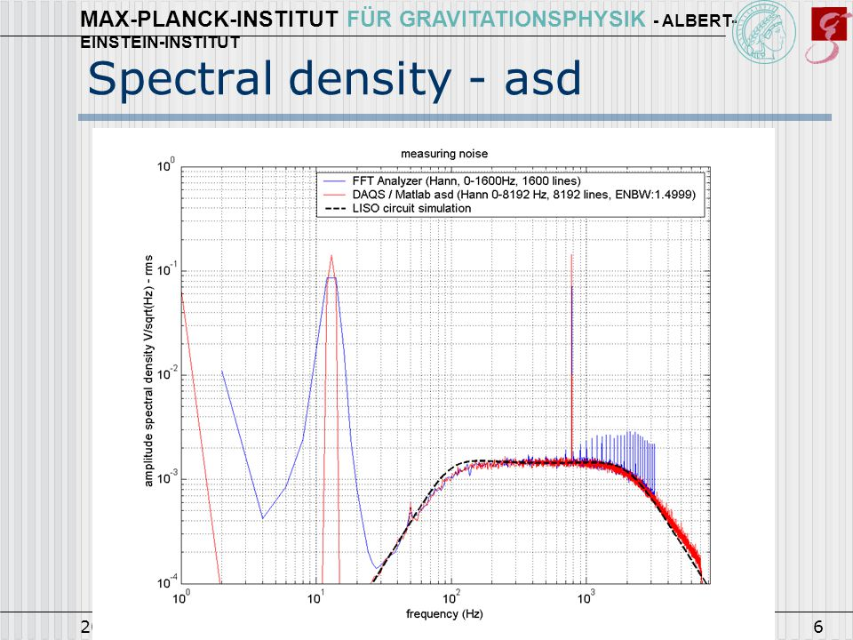 MAX-PLANCK-INSTITUT FÜR GRAVITATIONSPHYSIK - ALBERT- EINSTEIN-INSTITUT 2002-02-21Karsten Kötter6 Spectral density - asd