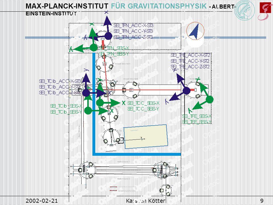 MAX-PLANCK-INSTITUT FÜR GRAVITATIONSPHYSIK - ALBERT- EINSTEIN-INSTITUT 2002-02-21Karsten Kötter9