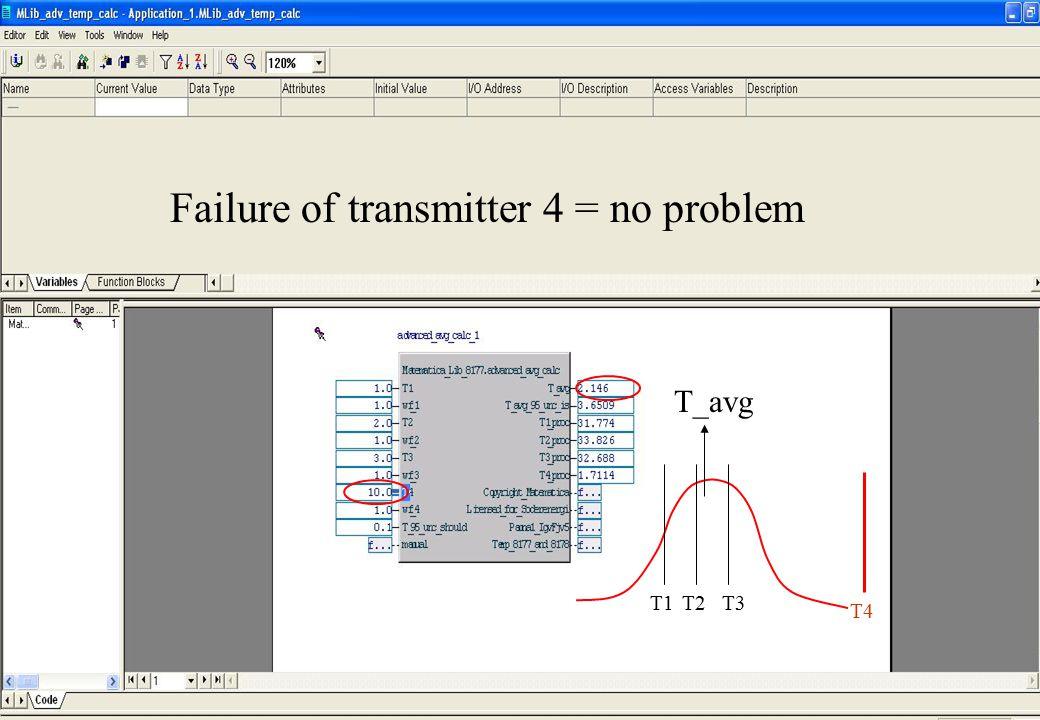 copyright (c) 2010 Stefan Rudbäck, Matematica,+46 708387910, mail@matematica.se, matematica.se sid 3 T1T2T3 T4 T_avg Failure of transmitter 4 = no problem