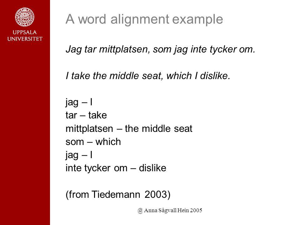 @ Anna Sågvall Hein 2005 A word alignment example Jag tar mittplatsen, som jag inte tycker om.