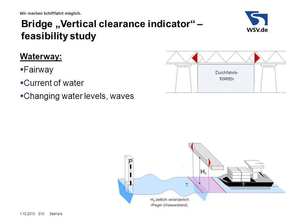 "Seehars S10 Waterway:  Fairway  Current of water  Changing water levels, waves Durchfahrts- korridor Bridge ""Vertical clearance indicator – feasibility study"