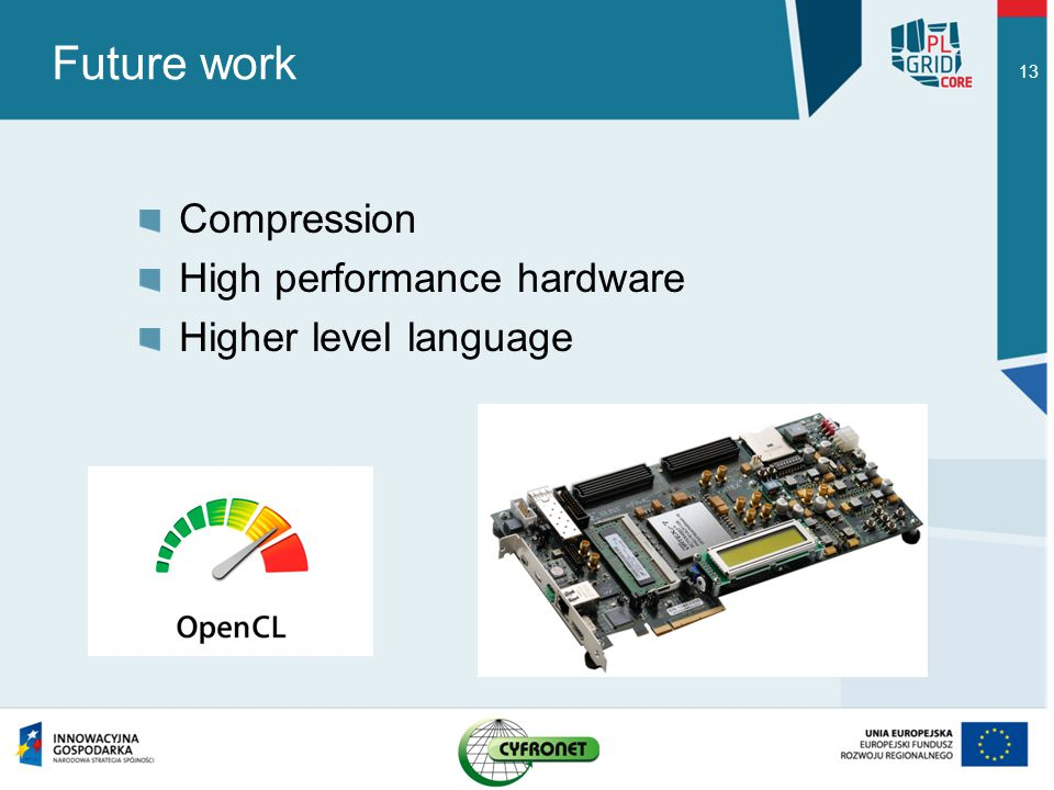 Future work Compression High performance hardware Higher level language 13