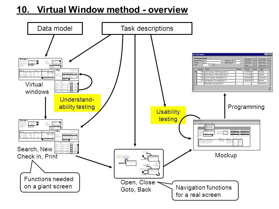 10. Virtual Window method - overview Data modelTask descriptions Virtual windows Mockup Programming Usability testing Understand- ability testing Sear