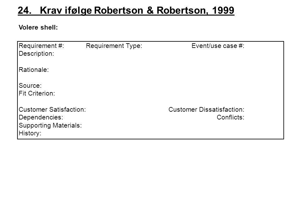 Volere shell: 24. Krav ifølge Robertson & Robertson, 1999 Requirement #:Requirement Type:Event/use case #: Description: Rationale: Source: Fit Criteri
