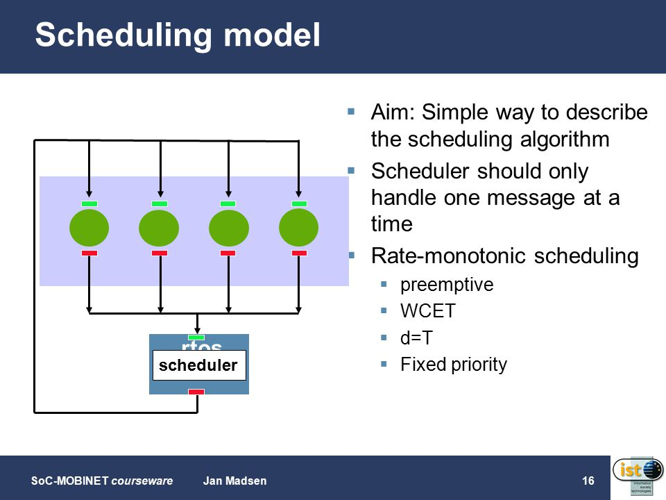 SoC-MOBINET coursewareJan Madsen16 Scheduling model  Aim: Simple way to describe the scheduling algorithm  Scheduler should only handle one message at a time  Rate-monotonic scheduling  preemptive  WCET  d=T  Fixed priority rtos scheduler