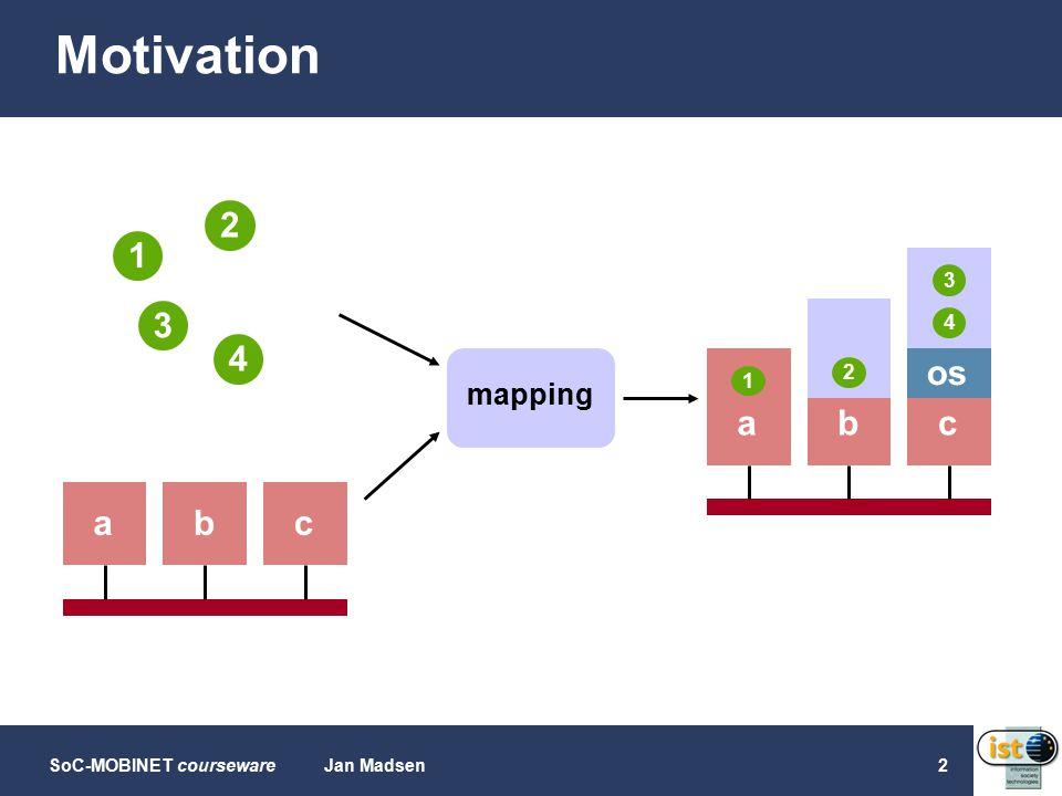 SoC-MOBINET coursewareJan Madsen23 Resource sharing synchronizer scheduler allocator