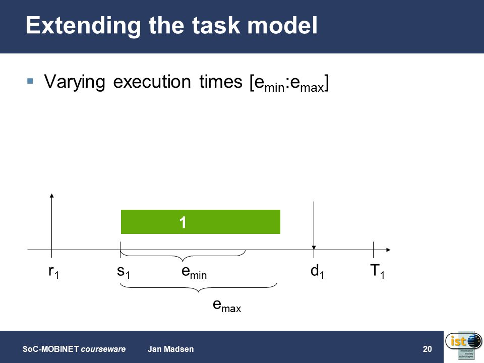 SoC-MOBINET coursewareJan Madsen20 Extending the task model  Varying execution times [e min :e max ] r1r1 e min d1d1 s1s1 T1T1 1 e max