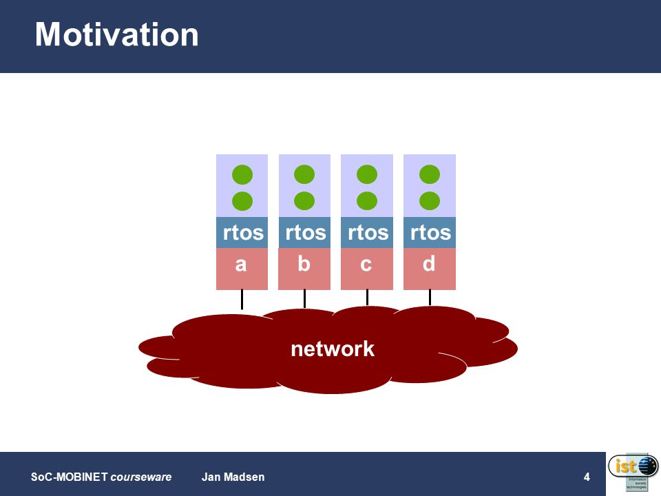 SoC-MOBINET coursewareJan Madsen4 Motivation rtos a b c d network
