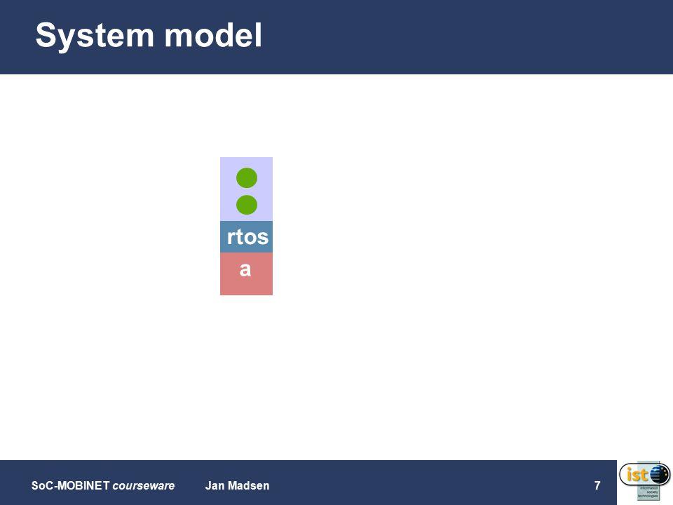 SoC-MOBINET coursewareJan Madsen18 An example p3p3 p2p2 p1p1 50 40 30 0203040506010 1 3 2 1 2 3 priorityeiei TiTi 1030 1040 12 50 2 3 1