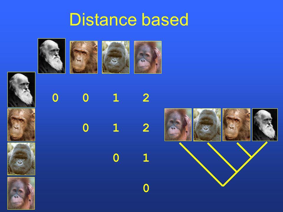 Distance based 0 0 1 2 0 1 2 0 1 0
