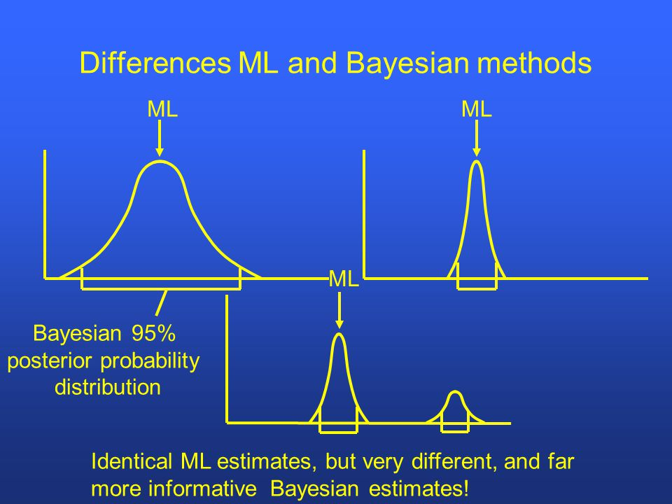 Differences ML and Bayesian methods ML Identical ML estimates, but very different, and far more informative Bayesian estimates.