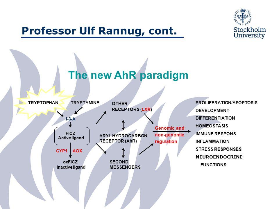 Professor Ulf Rannug, cont. TRYPTOPHAN PROLIFERATION/APOPTOSIS DEVELOPMENT DIFFERENTIATION HOMEOSTASIS IMMUNE RESPONS INFLAMMATION NEUROENDOCRINE FUNC