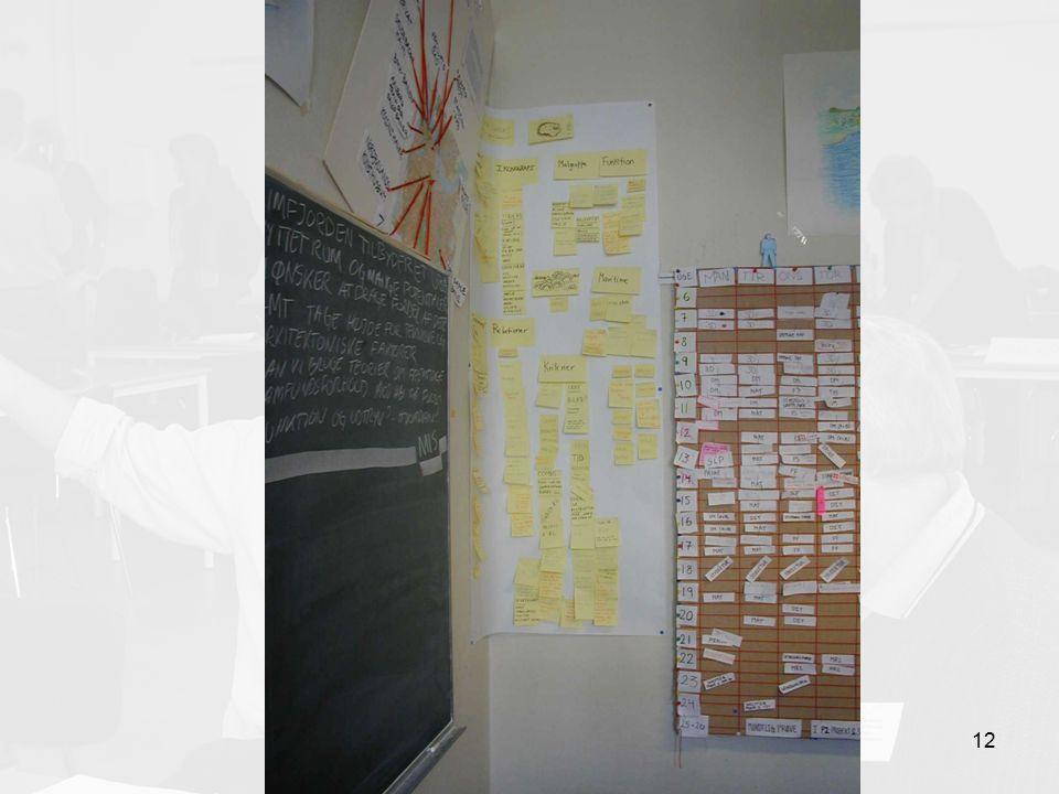 Organisering og projektledelse12