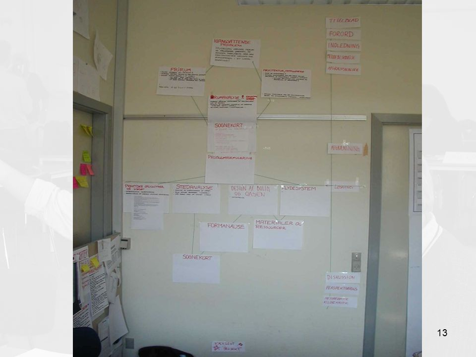 Organisering og projektledelse13
