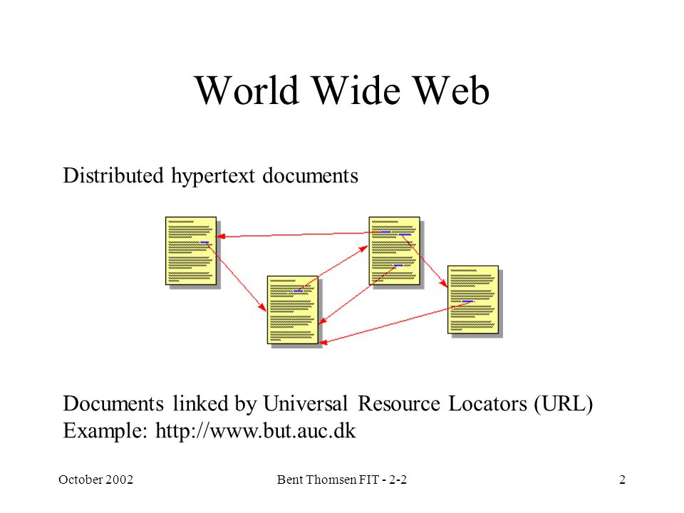 October 2002Bent Thomsen FIT - 2-22 World Wide Web Documents linked by Universal Resource Locators (URL) Example: http://www.but.auc.dk Distributed hypertext documents
