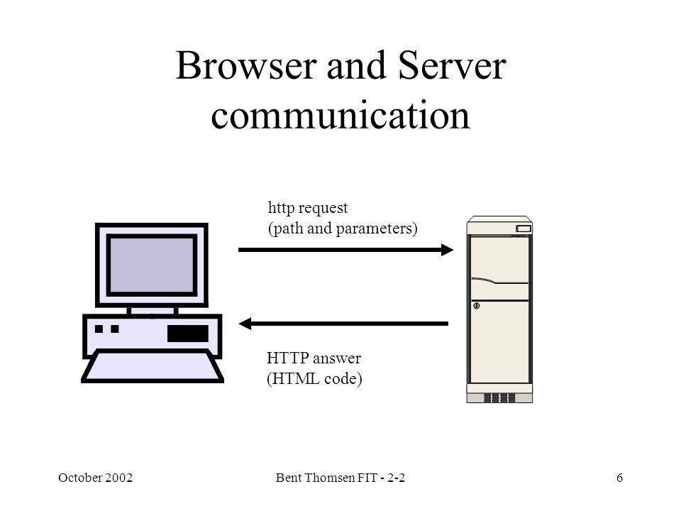 October 2002Bent Thomsen FIT - 2-217 Text Size … …