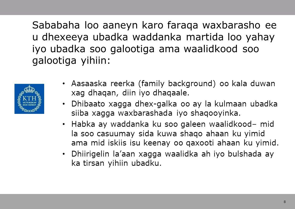 8 Aasaaska reerka (family background) oo kala duwan xag dhaqan, diin iyo dhaqaale.