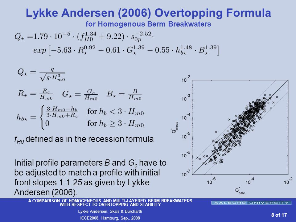 A COMPARISON OF HOMOGENEOUS AND MULTI-LAYERED BERM BREAKWATERS WITH RESPECT TO OVERTOPPING AND STABILITY Lykke Andersen, Skals & Burcharth ICCE2008, Hamburg, Sep., of 17 Lykke Andersen (2006) Overtopping Formula for Homogenous Berm Breakwaters f H0 defined as in the recession formula Initial profile parameters B and G c have to be adjusted to match a profile with initial front slopes 1:1.25 as given by Lykke Andersen (2006).