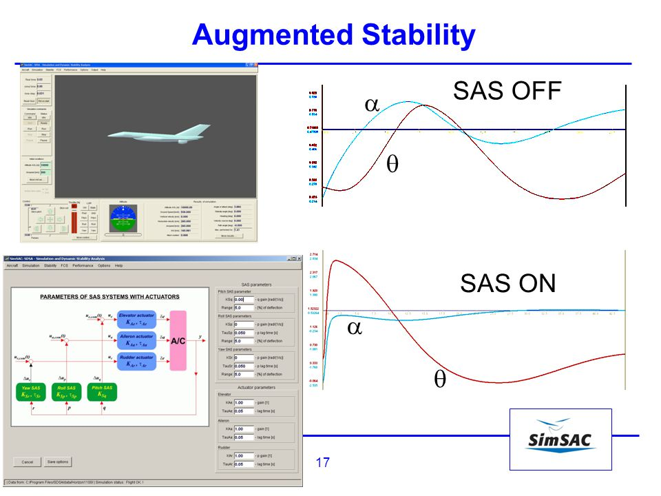 Flygteknik-2010 – Norra Latin Stockholm, 18-19 Oct 2010 17 Augmented Stability SAS OFF SAS ON    