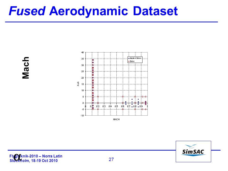 Flygteknik-2010 – Norra Latin Stockholm, 18-19 Oct 2010 27 Fused Aerodynamic Dataset  Mach