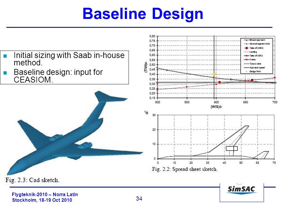 Flygteknik-2010 – Norra Latin Stockholm, 18-19 Oct 2010 34 Baseline Design n Initial sizing with Saab in-house method.
